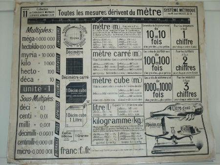 Tableau le système métrique